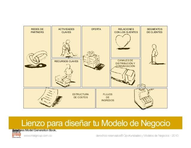 www.inteligroup.com.co derechos reservados® Oportunidades y Modelos de Negocios - 2010 Cómo Qué Quién $ 4 ÁREAS