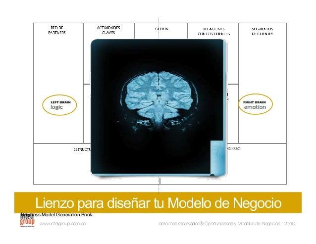 www.inteligroup.com.co derechos reservados® Oportunidades y Modelos de Negocios - 2010 Cuáles son los mas importantes cost...