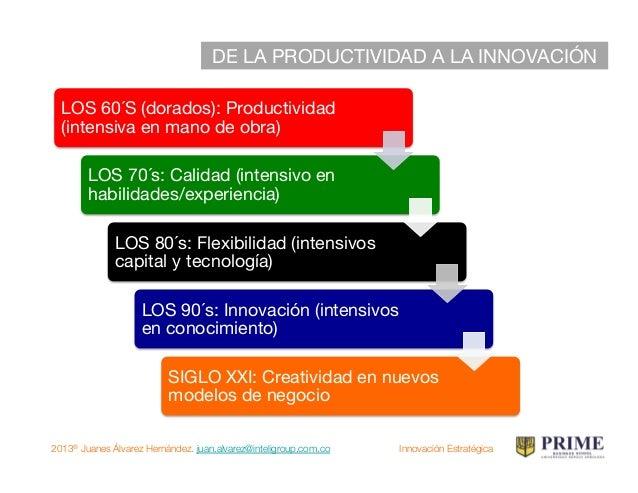 2013® Juanes Álvarez Hernández. juan.alvarez@inteligroup.com.co    Innovación Estratégica ¿POR QUÉ? INTRODUCIR CAMBIOS EN...