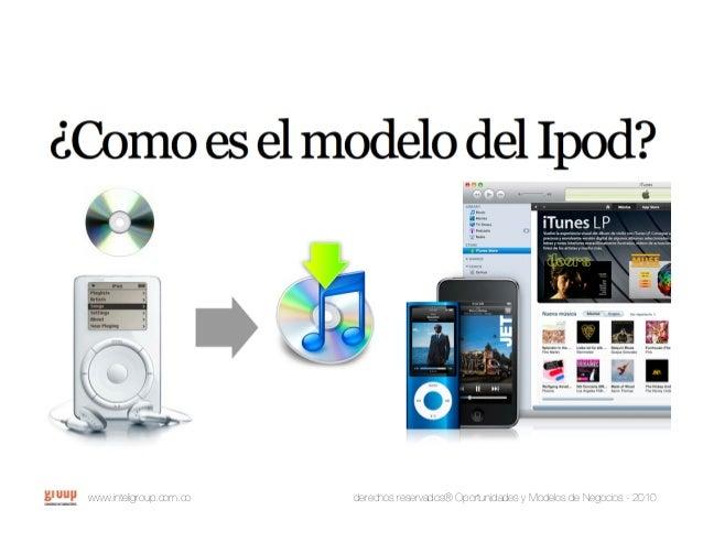 www.inteligroup.com.co derechos reservados® Oportunidades y Modelos de Negocios - 2010 Business Model Generation Book.