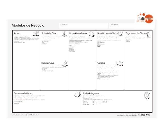 www.inteligroup.com.co derechos reservados® Oportunidades y Modelos de Negocios - 2010 25m a n e r a s d e r e - i n v e n...