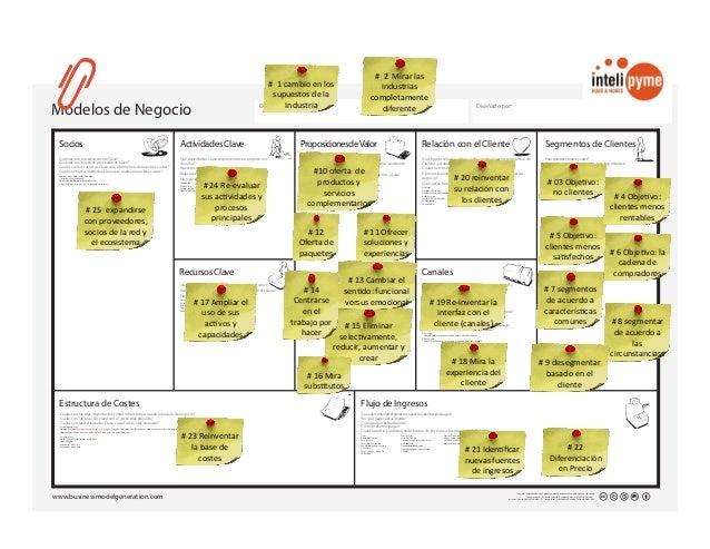 2013® Juanes Álvarez Hernández. juan.alvarez@inteligroup.com.co    Innovación Estratégica #02 Mirar las industrias complet...