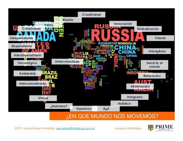 2013® Juanes Álvarez Hernández. juan.alvarez@inteligroup.com.co    Innovación Estratégica Estamos ante un mundo cada vez m...