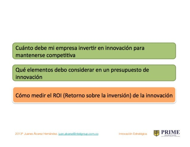 "2013® Juanes Álvarez Hernández. juan.alvarez@inteligroup.com.co    Innovación Estratégica ""la innovación debe verse como u..."