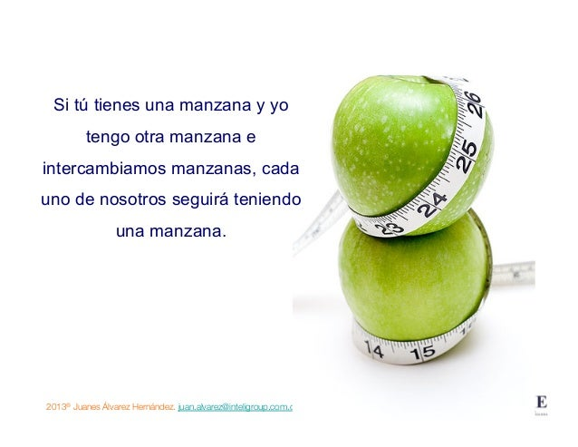 2013® Juanes Álvarez Hernández. juan.alvarez@inteligroup.com.co    Innovación Estratégica Conclusiones