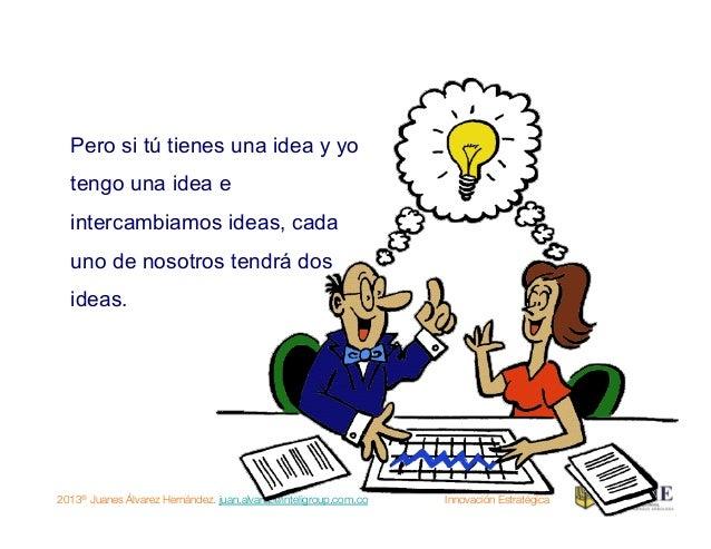 2013® Juanes Álvarez Hernández. juan.alvarez@inteligroup.com.co    Innovación Estratégica There´s  not  a   single ...