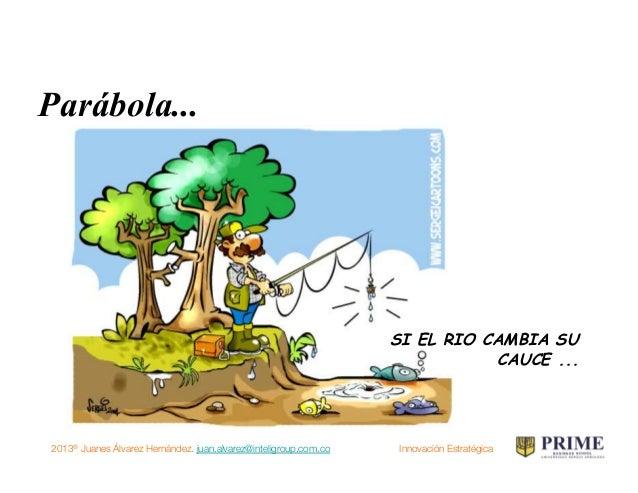 INNOVACION ESTRATÉGICA - ASOCIACION DE PORCICULTORES Slide 2