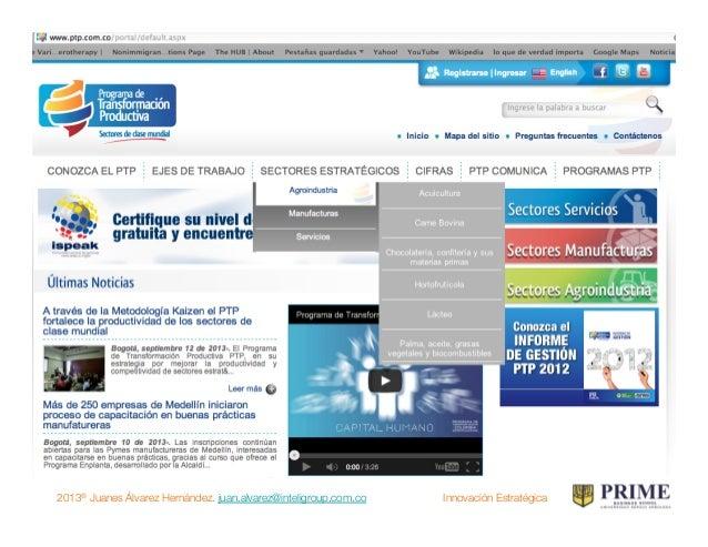 2013® Juanes Álvarez Hernández. juan.alvarez@inteligroup.com.co    Innovación Estratégica ¿?
