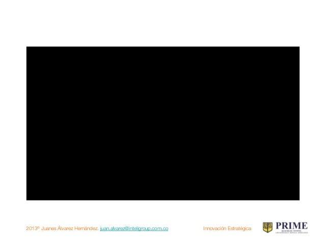2013® Juanes Álvarez Hernández. juan.alvarez@inteligroup.com.co    Innovación Estratégica Retroalimentación de esta experi...