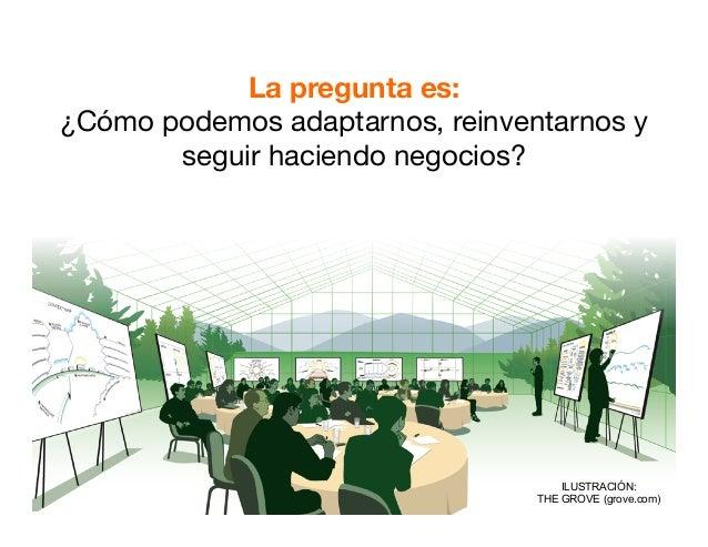 2013® Juanes Álvarez Hernández. juan.alvarez@inteligroup.com.co    Innovación Estratégica ¿Cambios? ¿Qué cambios?  ¿Innovo?