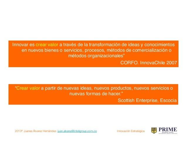 """2013® Juanes Álvarez Hernández. juan.alvarez@inteligroup.com.co    Innovación Estratégica """"Es la implementación de algo nu..."""