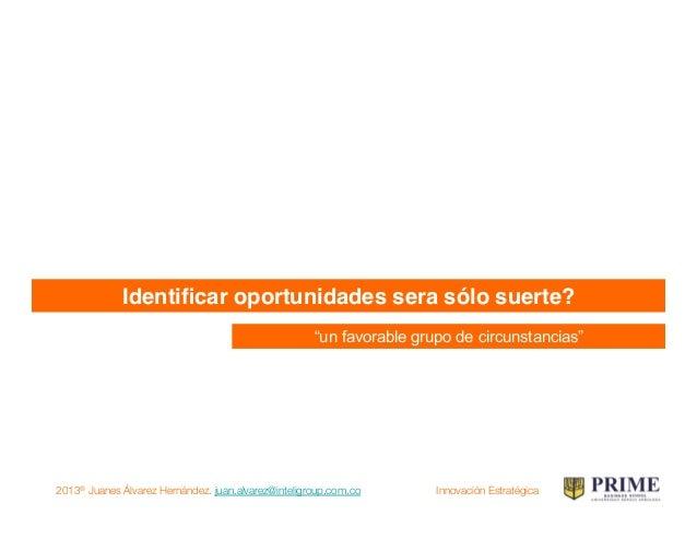 2013® Juanes Álvarez Hernández. juan.alvarez@inteligroup.com.co    Innovación Estratégica Una oportunidad no existe hasta ...