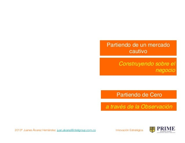 2013® Juanes Álvarez Hernández. juan.alvarez@inteligroup.com.co    Innovación Estratégica Clientes! Nuevos! A QUIÉN MÁS PU...