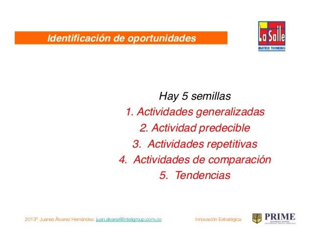 2013® Juanes Álvarez Hernández. juan.alvarez@inteligroup.com.co    Innovación Estratégica P.Ej Observación de tendencias •...