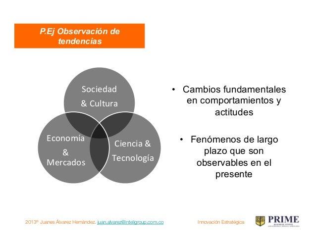 2013® Juanes Álvarez Hernández. juan.alvarez@inteligroup.com.co    Innovación Estratégica  Elisabeth  M  de  MorenJn...