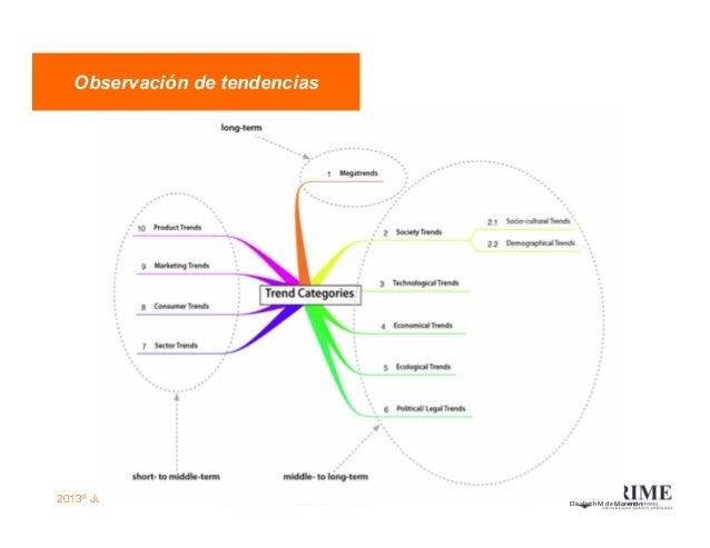 2013® Juanes Álvarez Hernández. juan.alvarez@inteligroup.com.co    Innovación Estratégica Entendamos que hacemos… Temario ...