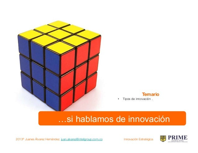 2013® Juanes Álvarez Hernández. juan.alvarez@inteligroup.com.co    Innovación Estratégica INNOVACIÓN = Introducción de CAM...