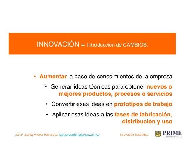 2013® Juanes Álvarez Hernández. juan.alvarez@inteligroup.com.co    Innovación Estratégica Identificar nuevas oportunidades ...