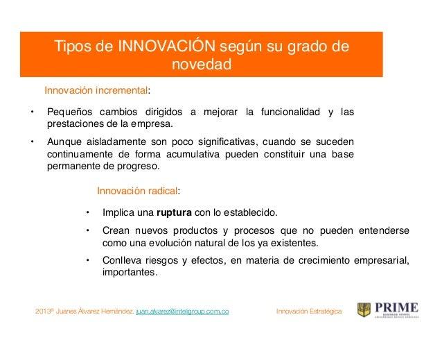 2013® Juanes Álvarez Hernández. juan.alvarez@inteligroup.com.co    Innovación Estratégica Tipos de cambio = Tipos de INNOV...