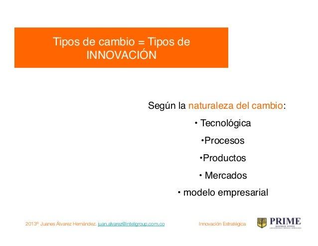 2013® Juanes Álvarez Hernández. juan.alvarez@inteligroup.com.co    Innovación Estratégica …si hablamos de innovación