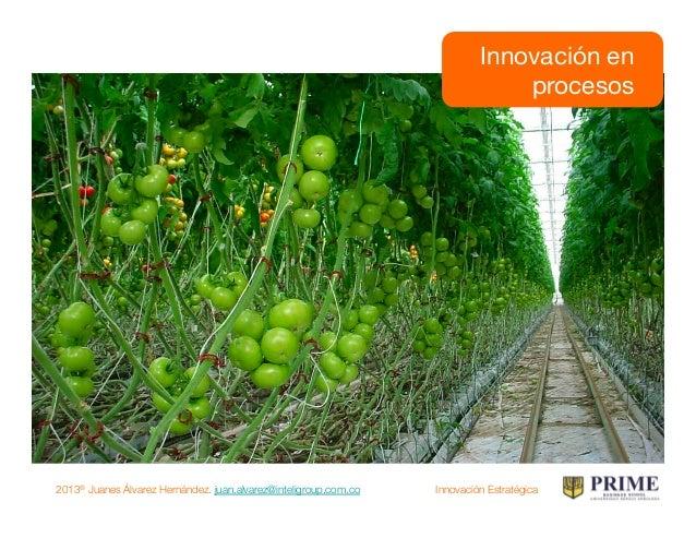 2013® Juanes Álvarez Hernández. juan.alvarez@inteligroup.com.co    Innovación Estratégica Innovación en productos & servic...