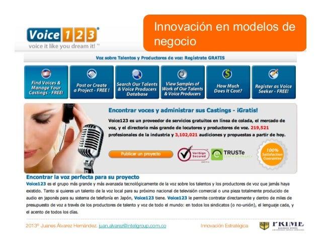2013® Juanes Álvarez Hernández. juan.alvarez@inteligroup.com.co    Innovación Estratégica Niveles de la innovación Innovac...