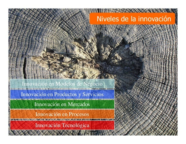 2013® Juanes Álvarez Hernández. juan.alvarez@inteligroup.com.co    Innovación Estratégica Temario  empresa innovadora Cara...