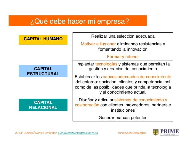 "2013® Juanes Álvarez Hernández. juan.alvarez@inteligroup.com.co    Innovación Estratégica Temario  ""Innovacción"" Los 7 mov..."