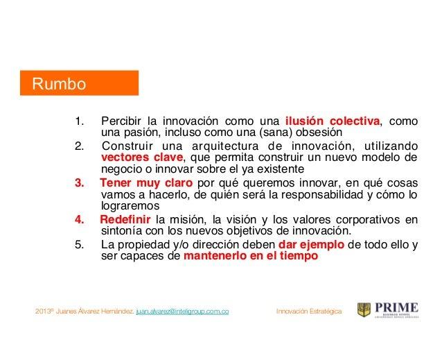 2013® Juanes Álvarez Hernández. juan.alvarez@inteligroup.com.co    Innovación Estratégica Segundo movimiento: equipo Equip...