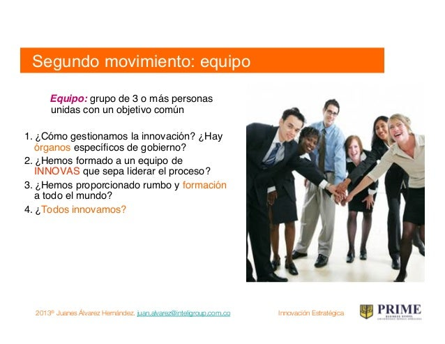 2013® Juanes Álvarez Hernández. juan.alvarez@inteligroup.com.co    Innovación Estratégica Equipo 1. Crear órganos intelig...