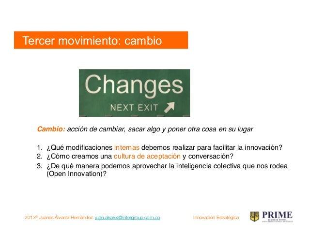 2013® Juanes Álvarez Hernández. juan.alvarez@inteligroup.com.co    Innovación Estratégica Cambio 1. Eliminar burocracia y...
