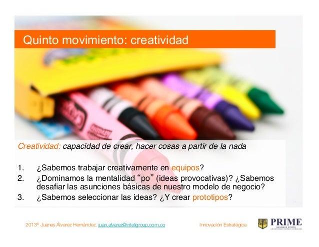2013® Juanes Álvarez Hernández. juan.alvarez@inteligroup.com.co    Innovación Estratégica Creatividad 1. Crear una cultur...