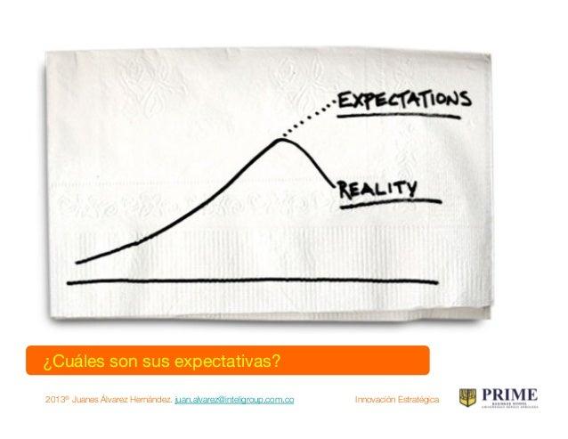2013® Juanes Álvarez Hernández. juan.alvarez@inteligroup.com.co    Innovación Estratégica ¿Cuáles son sus expectativas?