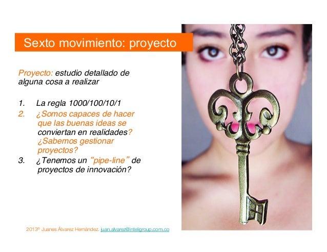 2013® Juanes Álvarez Hernández. juan.alvarez@inteligroup.com.co    Innovación Estratégica Proyectos 1.Las empresas innova...