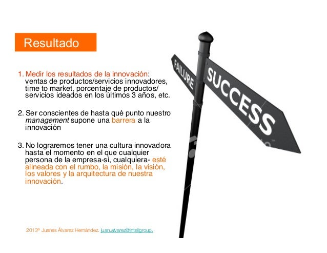 2013® Juanes Álvarez Hernández. juan.alvarez@inteligroup.com.co    Innovación Estratégica Temario ! Desarrollo de cultura ...