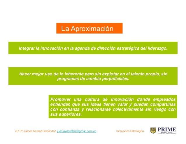 """2013® Juanes Álvarez Hernández. juan.alvarez@inteligroup.com.co    Innovación Estratégica """"Ninguna persona puede esperar d..."""