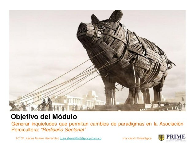 2013® Juanes Álvarez Hernández. juan.alvarez@inteligroup.com.co    Innovación Estratégica Objetivo del Módulo! Generar inq...