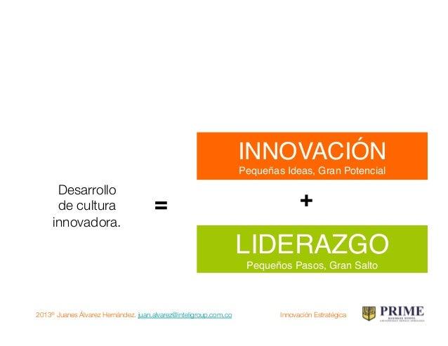 2013® Juanes Álvarez Hernández. juan.alvarez@inteligroup.com.co    Innovación Estratégica Algunas cosas antes de partir…! ...