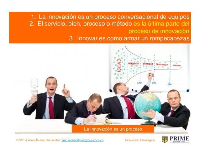 2013® Juanes Álvarez Hernández. juan.alvarez@inteligroup.com.co    Innovación Estratégica Todos los seres humanos tenemos ...