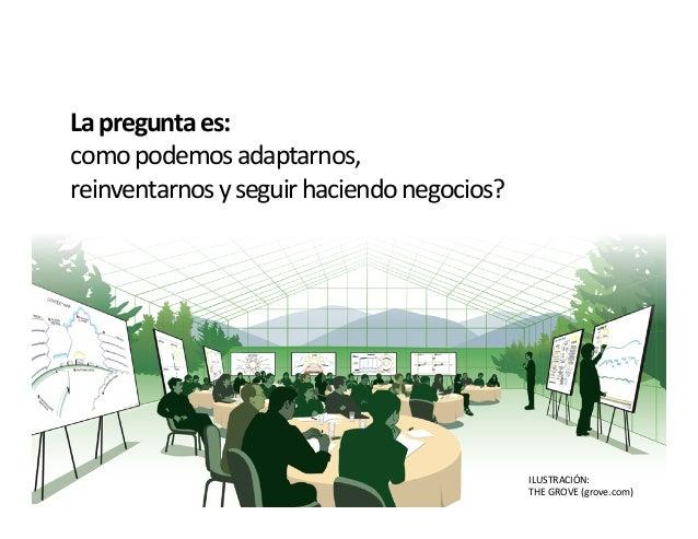 2013® Juanes Álvarez Hernández. juan.alvarez@inteligroup.com.co    Innovación Estratégica Utilizando métodos de diseño El ...