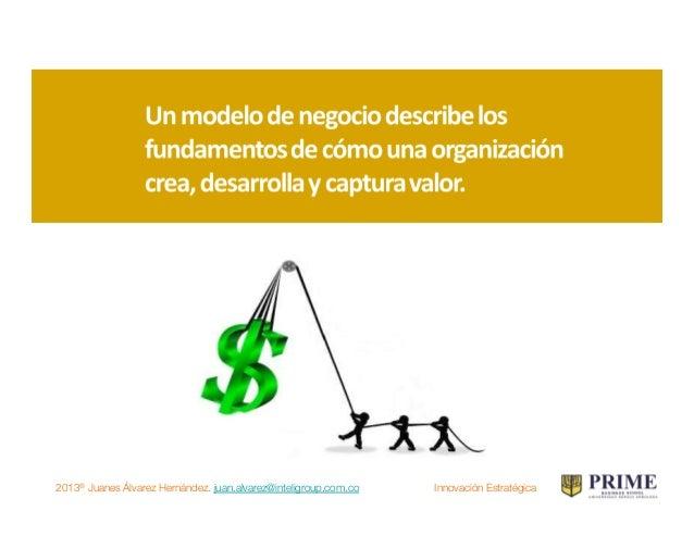 www.inteligroup.com.co derechos reservados® Oportunidades y Modelos de Negocios - 2010 ¿Qué es un modelo de negocios? un m...