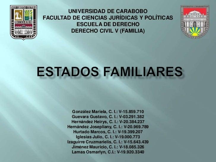 Dipositivas expo estados familiares
