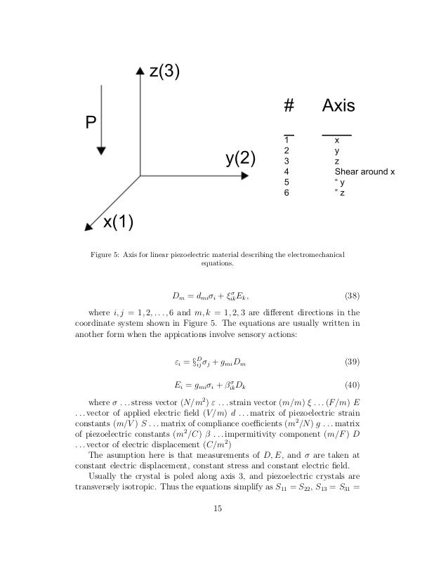 thesis on piezoelectric materials This doctoral thesis investigates the application of shunted piezo- electric transducers in the design of adaptive structures the implications of including adaptive materials in the design are considered beyond their immediate intended purpose: while shunted piezoelectric transducers are already known to be an effective.