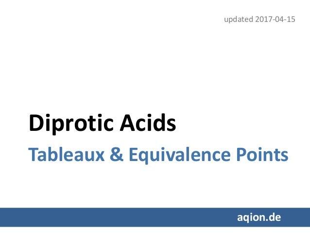 Diprotic Acids Tableaux & Equivalence Points aqion.de updated 2017-04-15