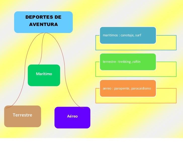 DEPORTES DE       AVENTURA                               maritimos : canotaje, surf                               terrestr...