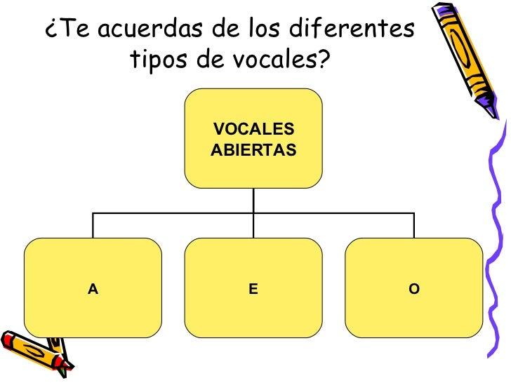 ¿Te acuerdas de los diferentes tipos de vocales? VOCALES ABIERTAS A E O
