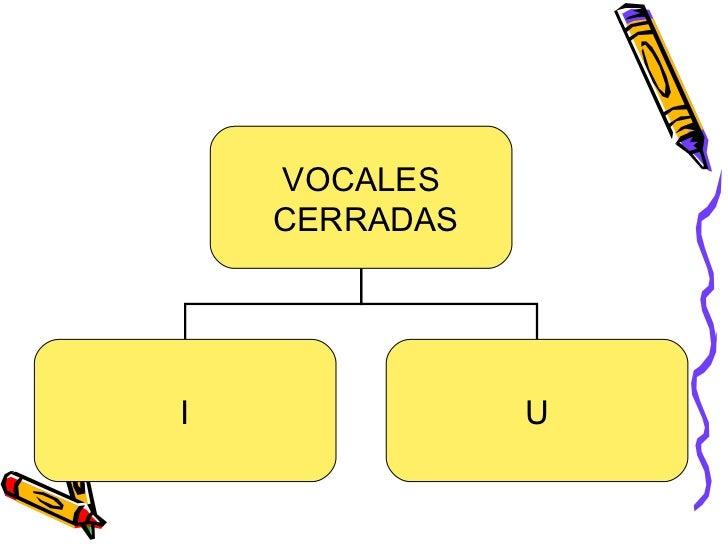 VOCALES CERRADAS I U