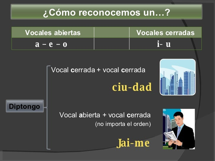 Vocal  c errada + vocal  c errada ciu-dad Vocal  a bierta + vocal  c errada (no importa el orden) Jai-me Vocales abiertas ...