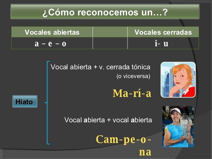 Vocal abierta + v. cerrada tónica  (o viceversa)   Ma-rí-a Vocal  a bierta + vocal  a bierta Cam-pe-o-na Vocales abiertas ...