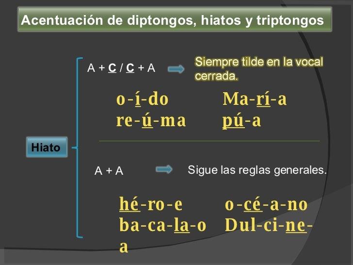 A +  C  /  C  + A A + A Sigue las reglas generales. o- í -do Ma- rí -a re- ú -ma pú -a hé -ro-e o- cé -a-no ba-ca- la -o D...